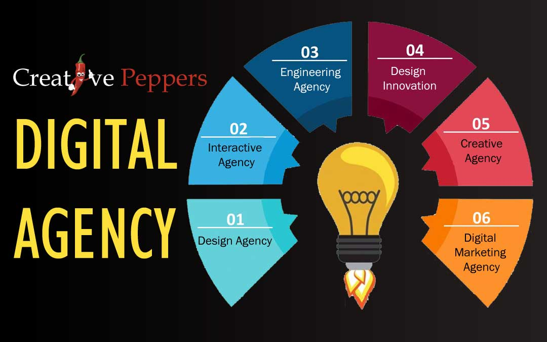 What is a digital agency?